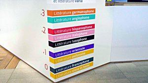 Sprachbereiche, verteilt auf die Etagen